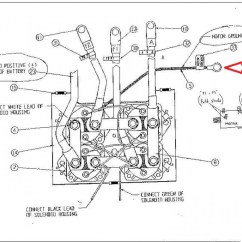Wiring Diagram For Warn A2000 Winch Ez Go Textron Battery Charger Manual E Books Www Toyskids Co U2022polaris Ranger Kfi Polaris