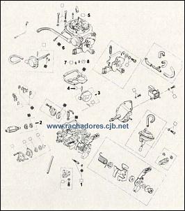 Esquema de carburador Brosol