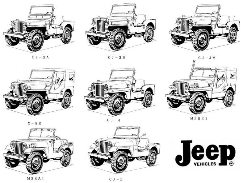 Diferenças CJ3 x CJ5
