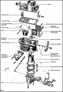Carburador de opala