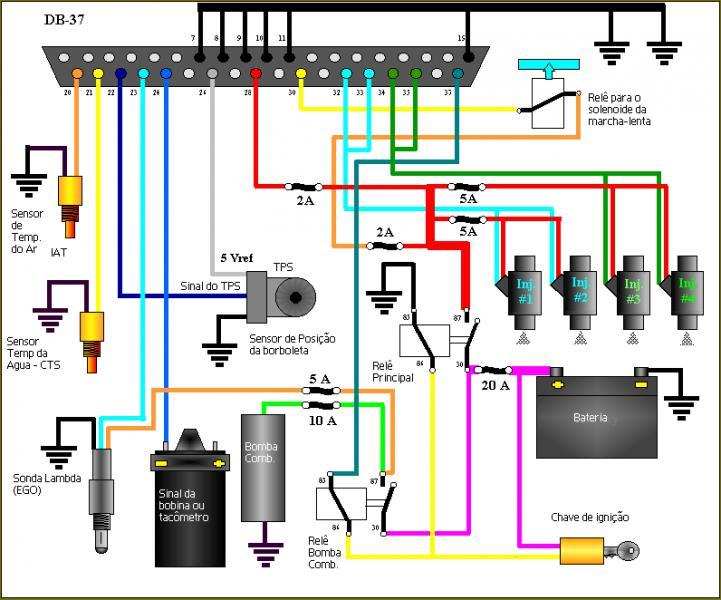 04 gsxr 600 wiring diagram 2004 ford f150 starter motor ap 1.8 no jota e sistemas de injeção - página 2