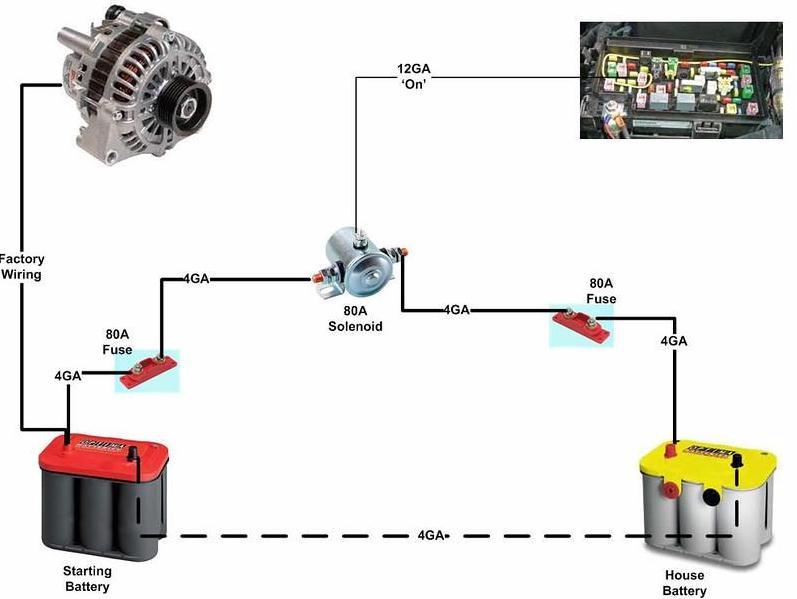 rv battery isolator wiring diagram waterfall model geladeira automotiva - página 6
