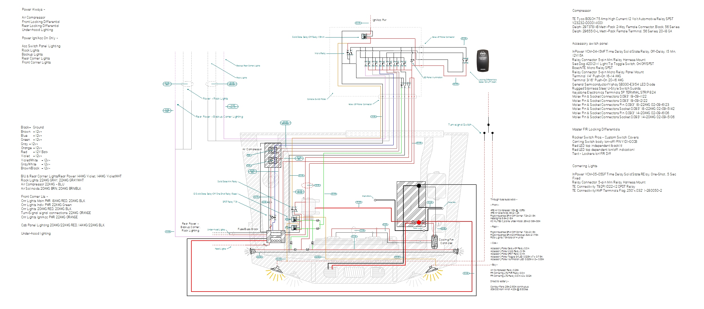 File Name: 1999 F 800 Wiring Diagram