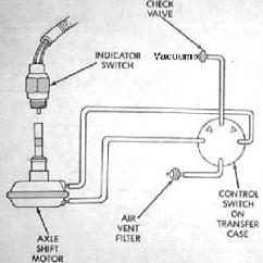 Cummins Wiring Diagram Sunl Dirt Bike Dodge Cad System Explained By 4x4wire Com The Vacuum Circuit Used To Actuate Front