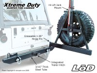 LoD X-Treme Duty Bumper Tire Carrier - JeepForum.com