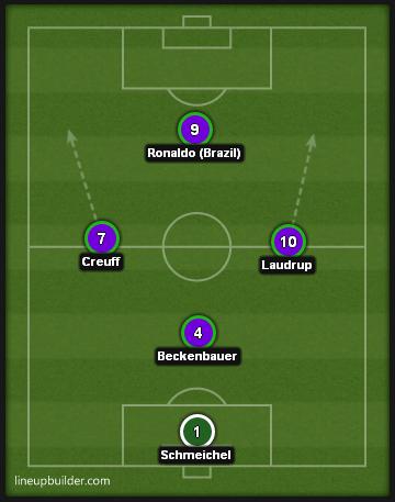 5-a-side legends: Schmeichel, Beckenbauer, Creuff, Laudrup, Ronaldo - no space for Zidane! Created with lineupbuilder.com