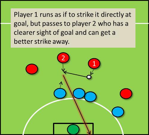 5-a-side Free Kick 1