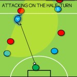 Positioning for Football – A Game Played Sideways