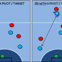 Pivot : Target Man dan Jantung Serangan dalam Permainan Futsal