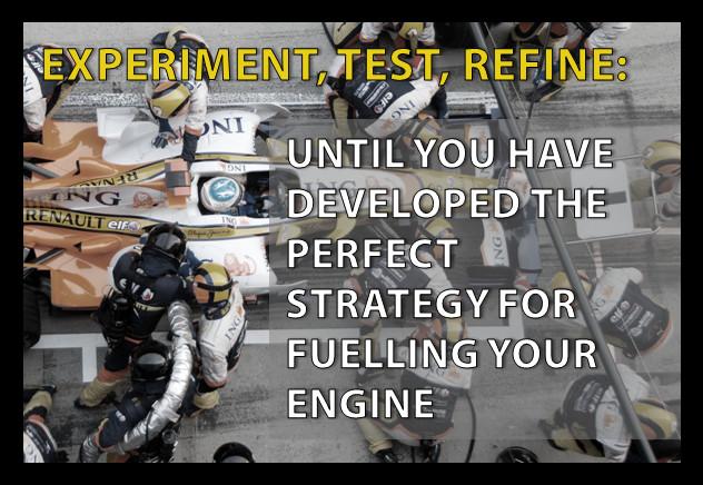 Experiment Test Refine