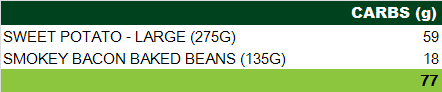 Sweet Potato Boston Beans Nutrition Data