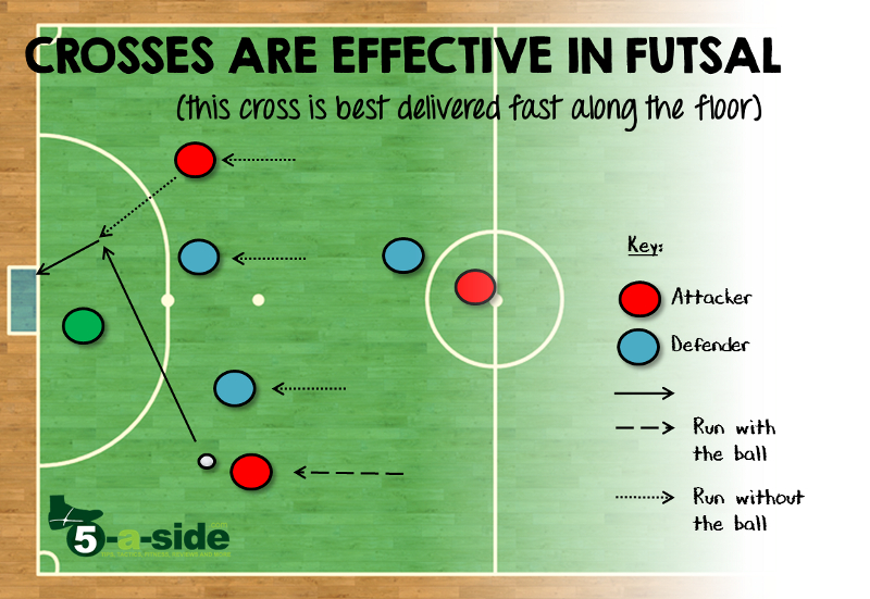 Futsal Cross diagram 5-a-side