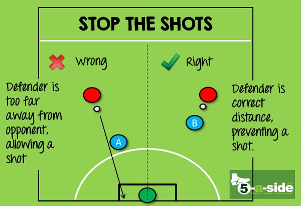 5-a-side defending stop shots