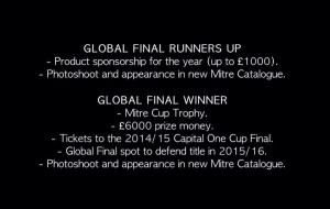 Mitre Cup Prizes