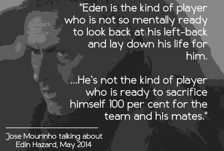 Mourinho defending sacrafice Hazard