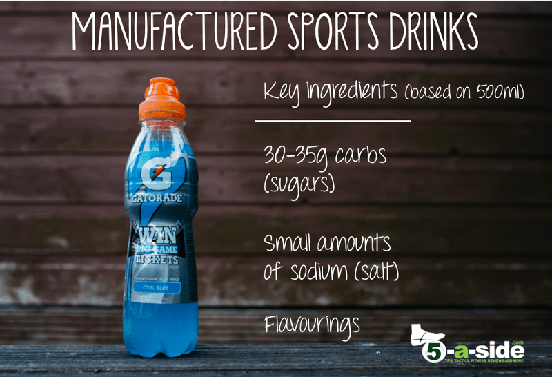 Ingredients of an Isotonic Sports Drink - make your own sports drink