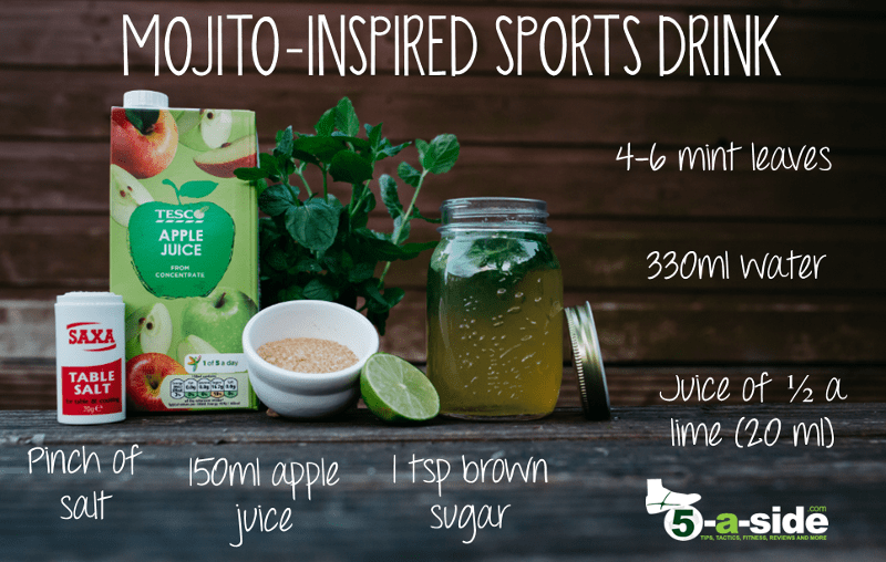 Mojito Sports Drink Non Alcoholic Recipe