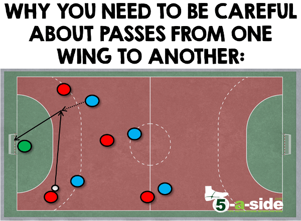 25 Top Futsal Tactics & Strategies You Must Know | 5-a-side com