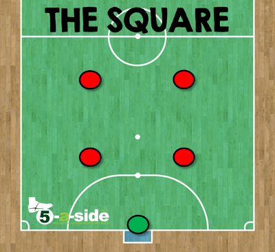 square formation futsal tactics