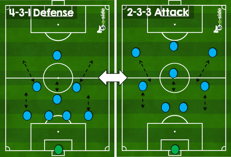 9-a-side strategy transition
