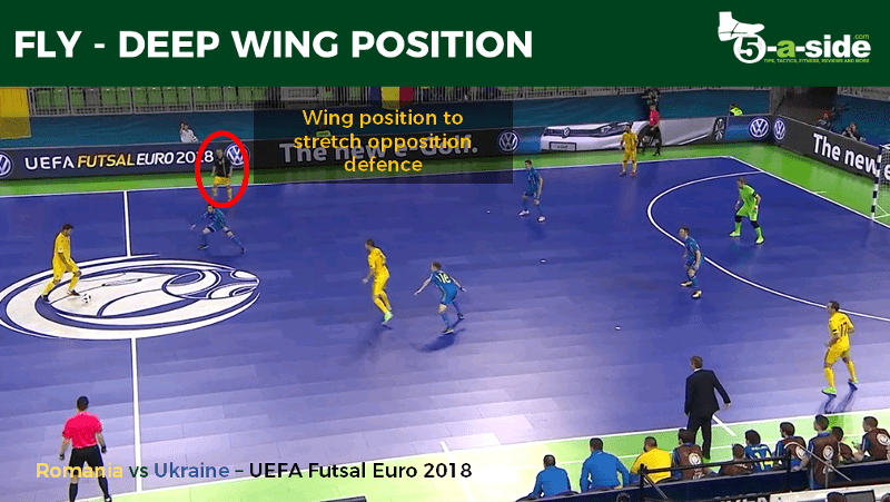 Futsal Fly Goalkeeper Powerplay Wing
