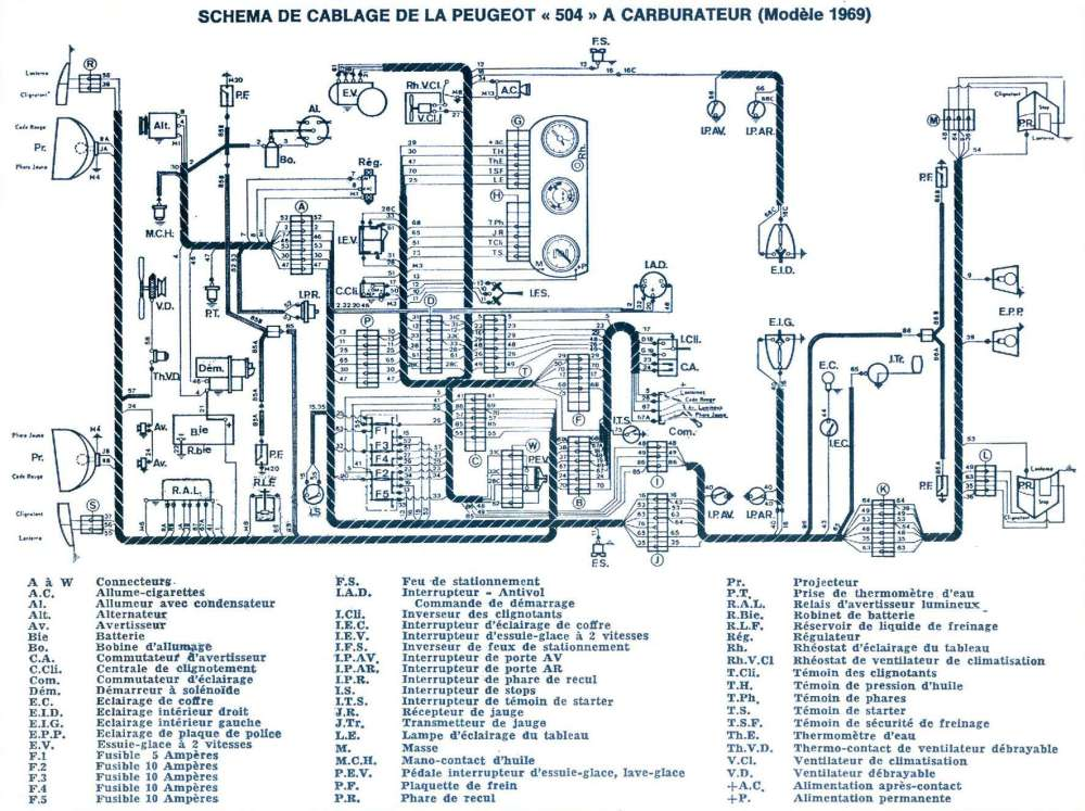 medium resolution of electrical scheme of the 1969 benzin 504 with carburetor 330ko