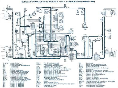 small resolution of electrical scheme of the 1969 benzin 504 with carburetor 330ko