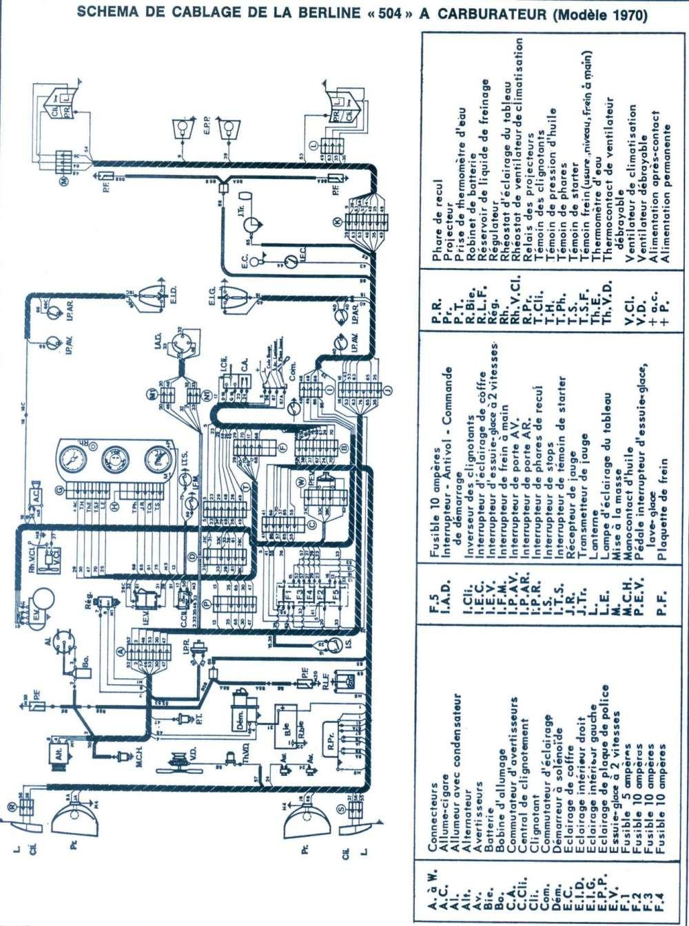 medium resolution of wiring diagram peugeot 505 gr wiring librarypeugeot 504 wiring diagram