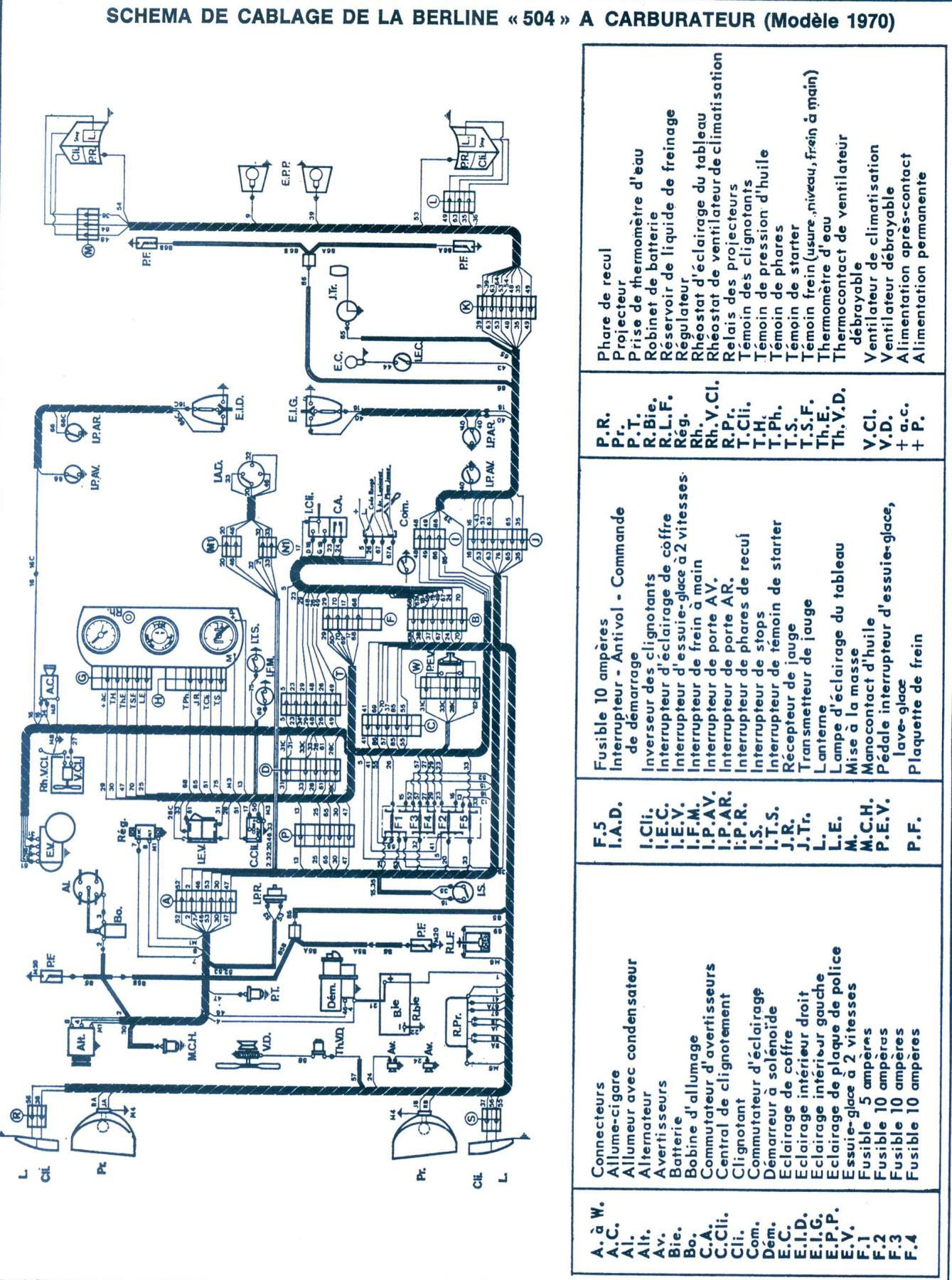 hight resolution of wiring diagram peugeot 505 gr wiring librarypeugeot 504 wiring diagram