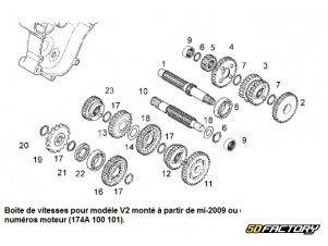 Moteur DT 50 Yamaha et Xlimit Mbk (depuis 2003