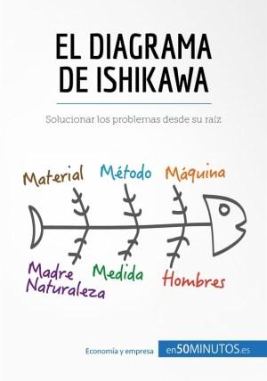 El diagrama de Ishikawa » 50Minutoses  Temas favoritos