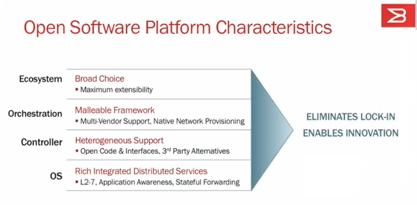 Open Software Platform Characteristics
