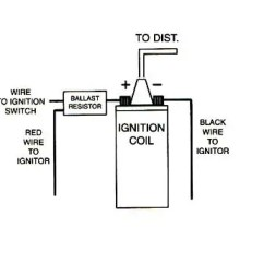 Chevy Ignition Coil Wiring Diagram For Dixie Air Horns 57 All Data Schematic Wiper