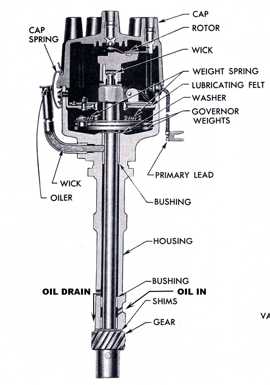 283 chevy engine distributor diagram