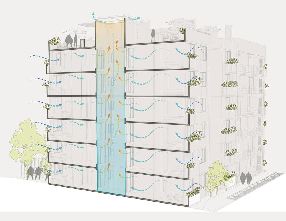 Proyecto de vivienda sostenible en Cajicá