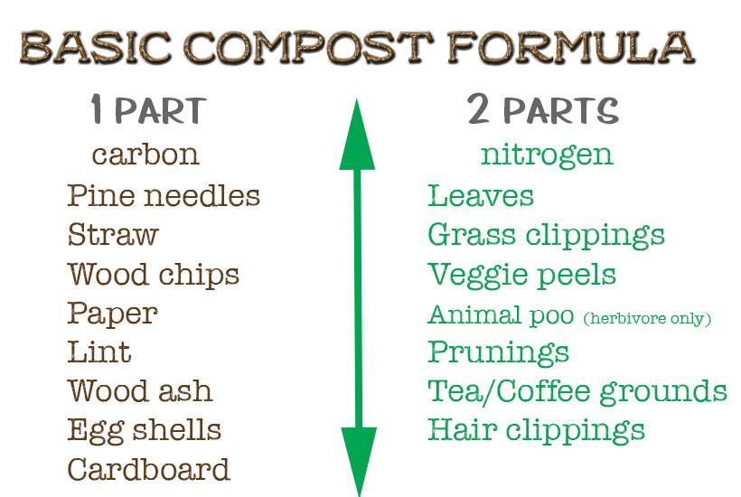 how to compost chart 5DogFarm