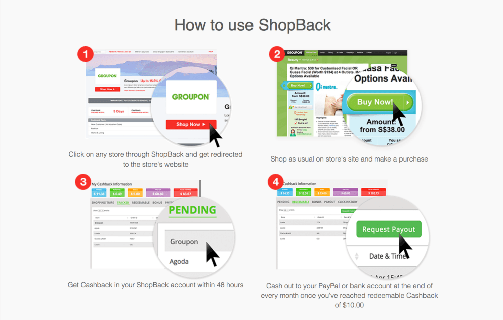 How to Use ShopBack