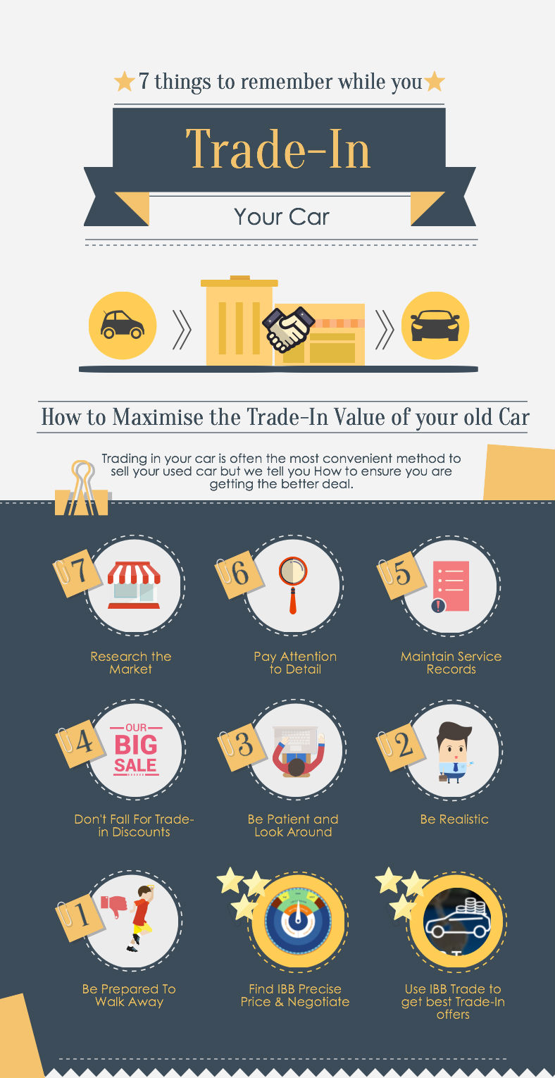How to Maximize the Trade In Value of Your Old Car
