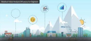 residual-value-luxury-car-market-2016