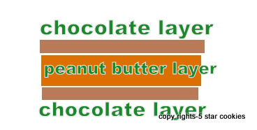 peanut butter and chocolate torte visual info - 5 star cookies blog