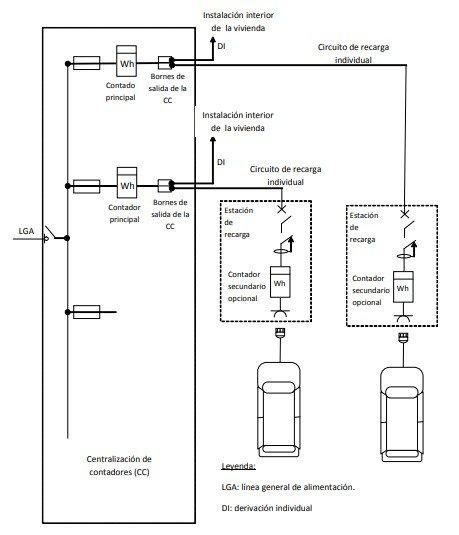 Cargadores-para-coche-electrico-Charging-box-4
