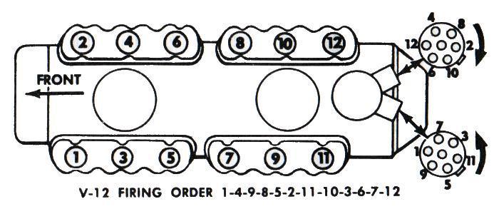 V12 Engine Firing Order, V12, Free Engine Image For User