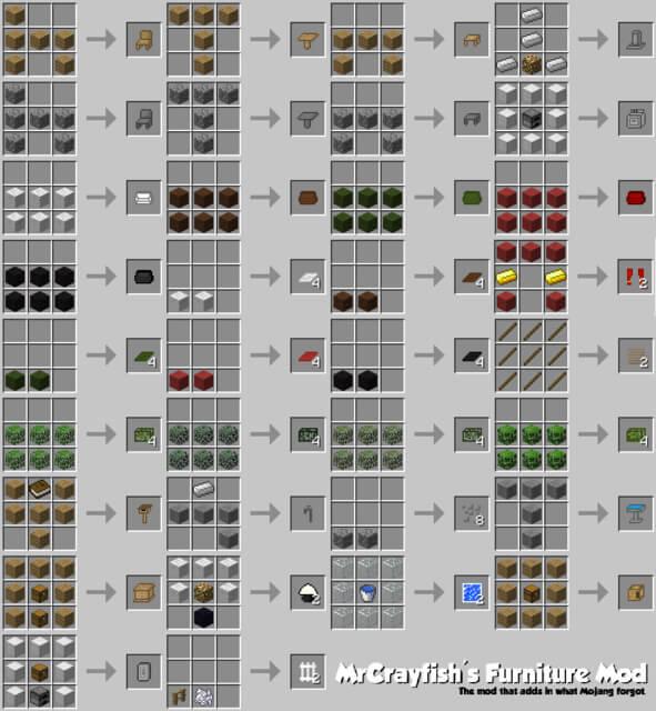 Furniture Mod 1.12.2/1.11.2
