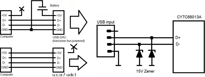 Usb Y Cable Wiring Diagram : 26 Wiring Diagram Images