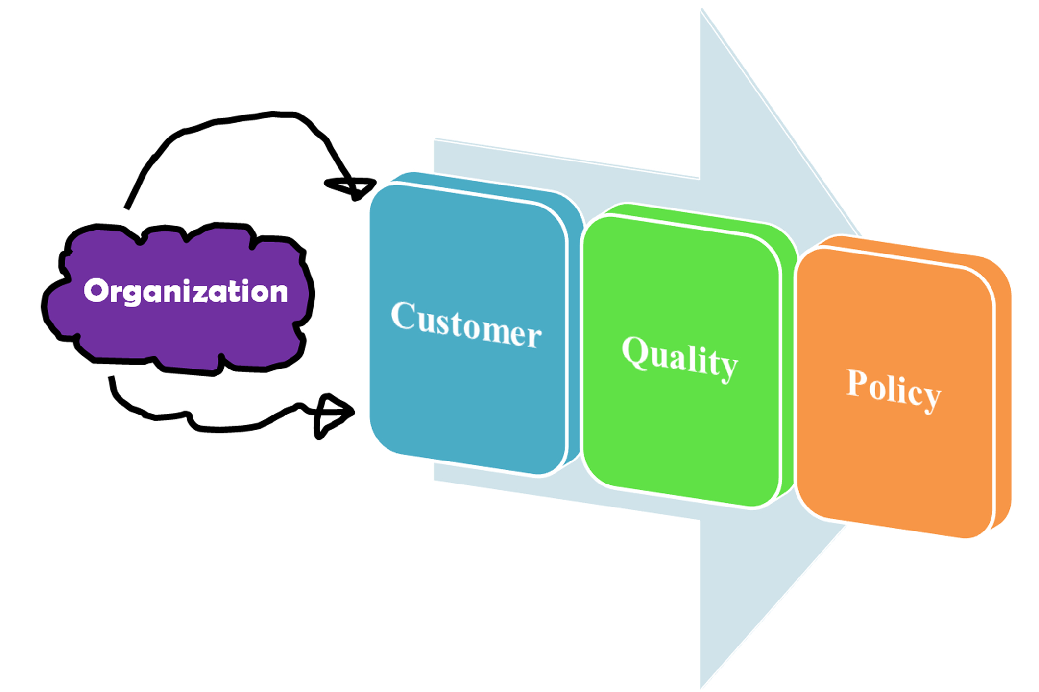 house of quality six sigma diagram mercruiser 4 3 alternator wiring article interesting relation between 5s and kaizen