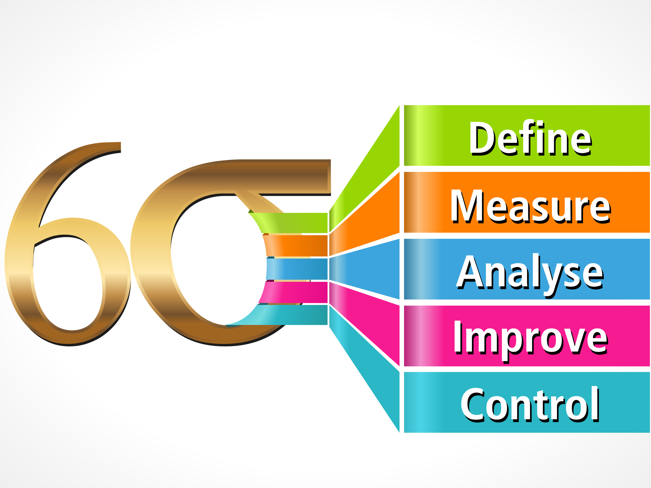Article Lean Six Sigma Essentials For Effective Sales