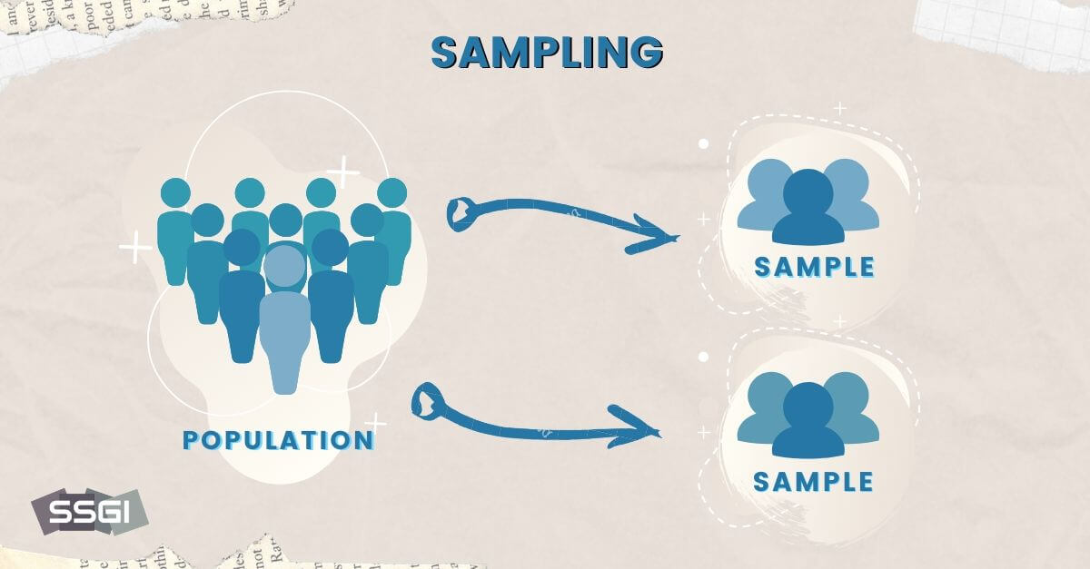 six sigma sampling