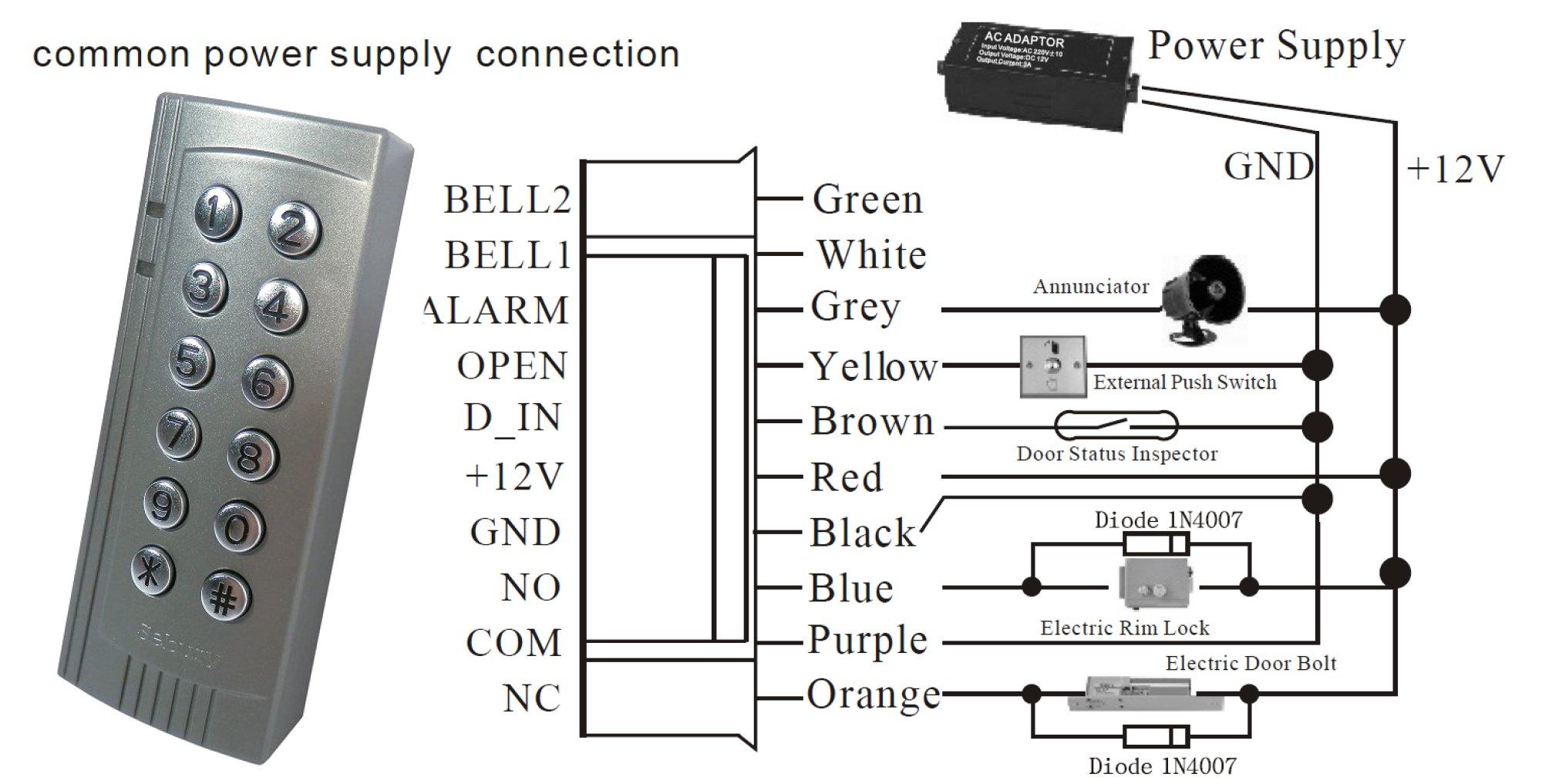 electronic door lock wiring diagram 96 jeep grand cherokee stereo sebury k4 access control digital keypad not membrane