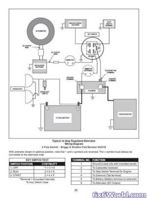 wire diagram  Amphibious ATV Pictures