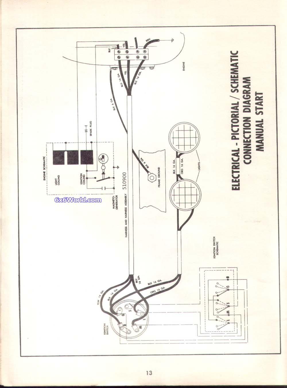 medium resolution of  array polaris magnum 325 owners manual rh iceadvsiogo